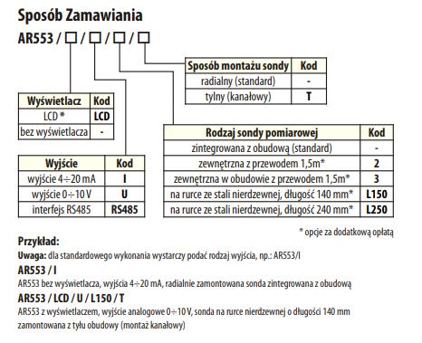 AR553 kodowanie