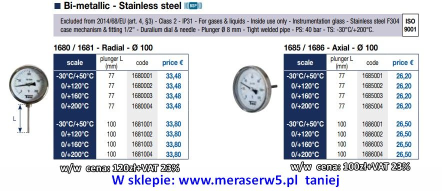 T meter 1680 1686