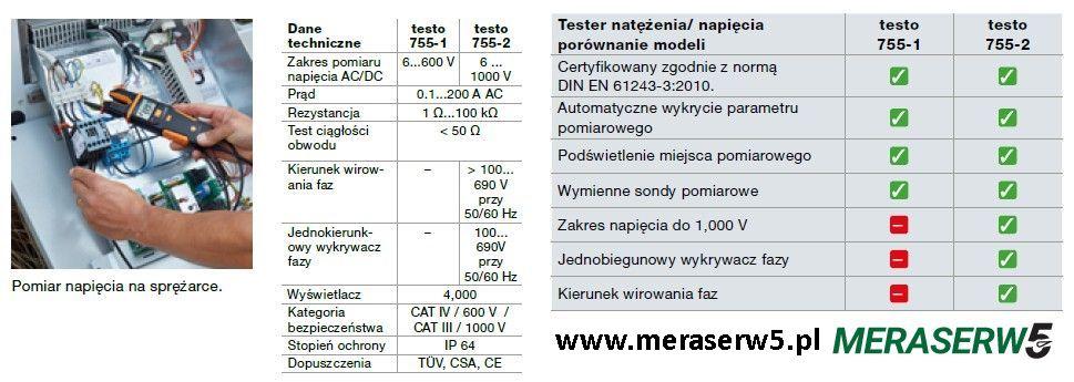 testo755 parametry