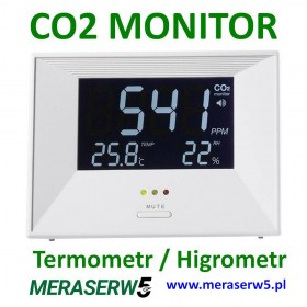 CO2-monitor
